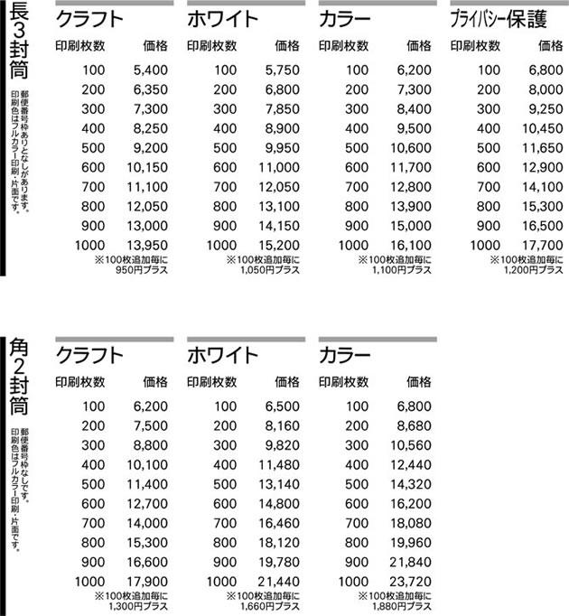 封筒作成の価格表です。